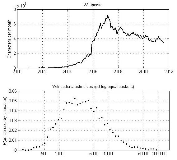 The death of Wikipedia? Does it meananything?